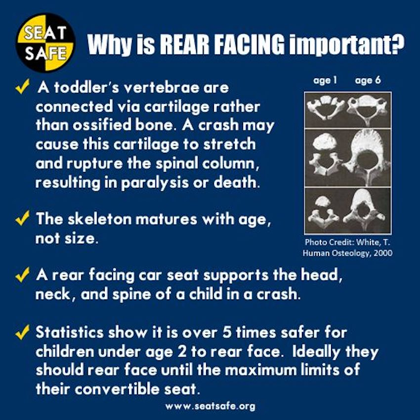 Extended Rear Facing >> Why You Should Choose Extended Rear Facing Car Seats For Your Children